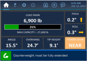 Cranesmart Monitoring System